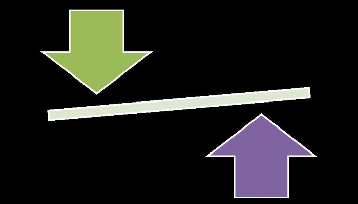see-saw with up and down arrows